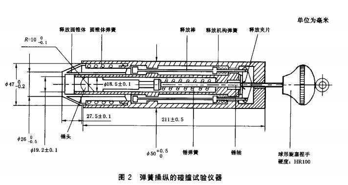 图2 弹簧操纵的碰撞试验仪器