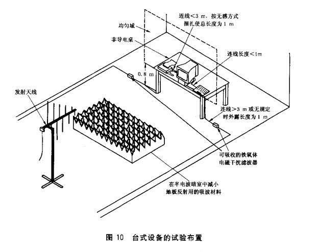 图10 台式设备的试验布置