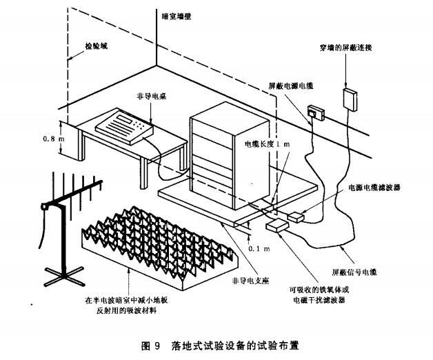图9 落地式试验设备的试验布置