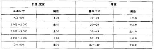 表2 尺寸偏差允許值