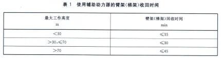 表1使用辅助动力源的臂架(梯架)收回时间