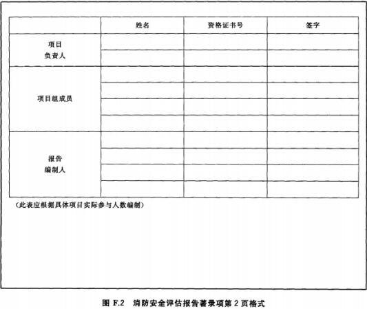 消防安全评估报告著录项第2页格式