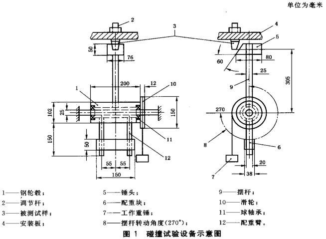 图1 碰撞试验设备示意图