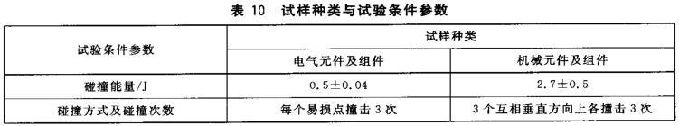 表10 试样种类与试验条件参数