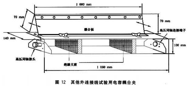 图12 其他外连接线试验用电容耦合夹