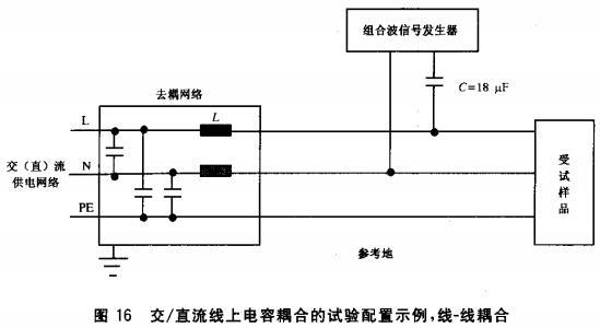 图16 交/直流线上电容耦合的试验配置示例,线-线耦合