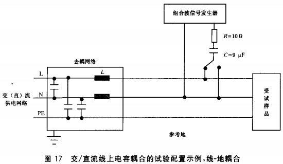 图17 交/直流线上电容耦合的试验配置示例,线-地耦合