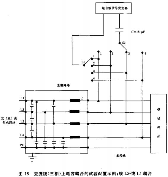 图18 交流线(三相)上电容耦合的试验配置示例;线L3-线L1耦合