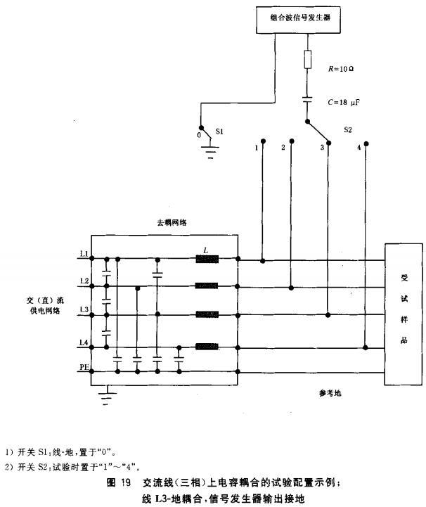 图19 交流线(三相)上电容耦合的试验配置示例;线L3-地耦合,信号发生器输出接地