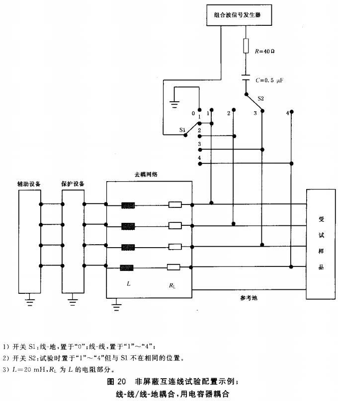 图20 非屏蔽互连线试验配置示例;线-线/线-地耦合,用电容器耦合