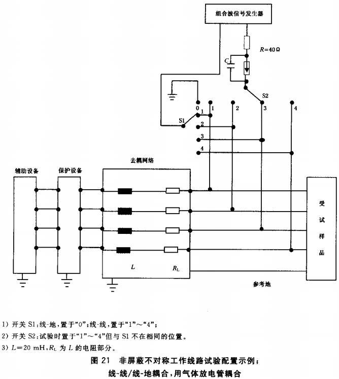 图21 非屏蔽不对称工作线路试验配置示例;线-线/线-地耦合,用气体放电管耦合