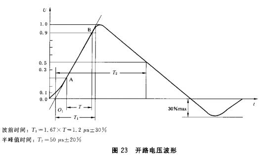 图23 开路电压波形
