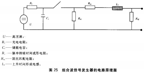 图25 组合波信号发生器的电路原理图