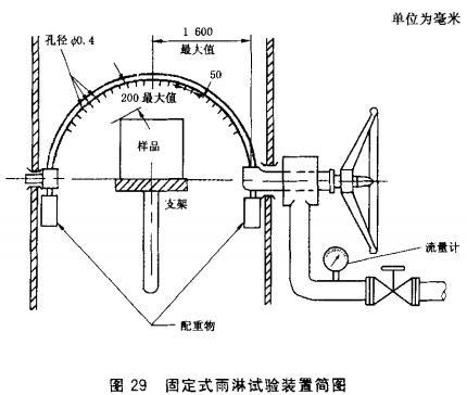 图29 固定式雨淋试验装置简图