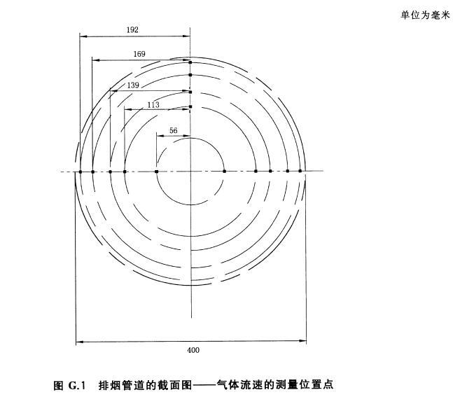排烟管道的截面图-气体流速的测量位置点