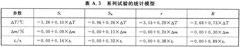 表A.3 系列试验的统计模型