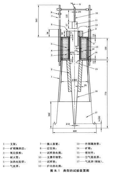 图B.1 典型的试验装置图