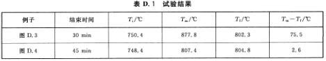 表D.1 试验结果