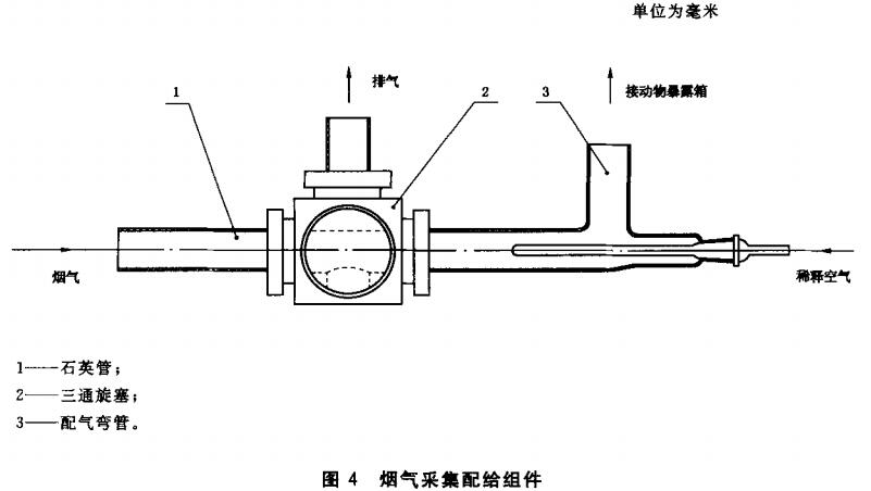 图4 烟气采集配给组件