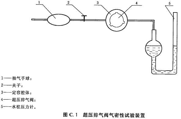 超压排气阀气密性试验装置