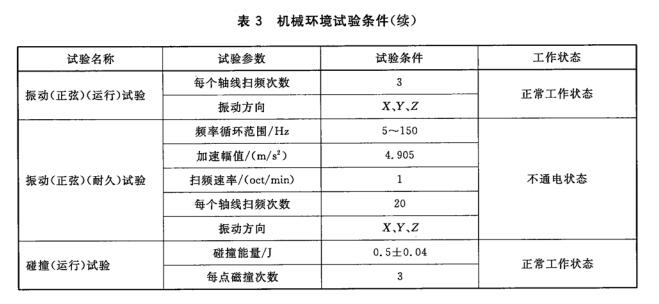 机械环境试验条件(续)