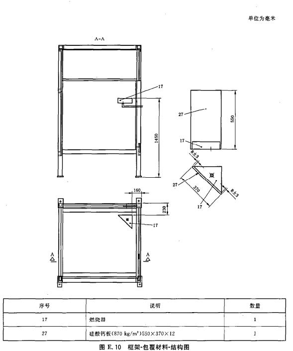 框架-包覆材料-结构图