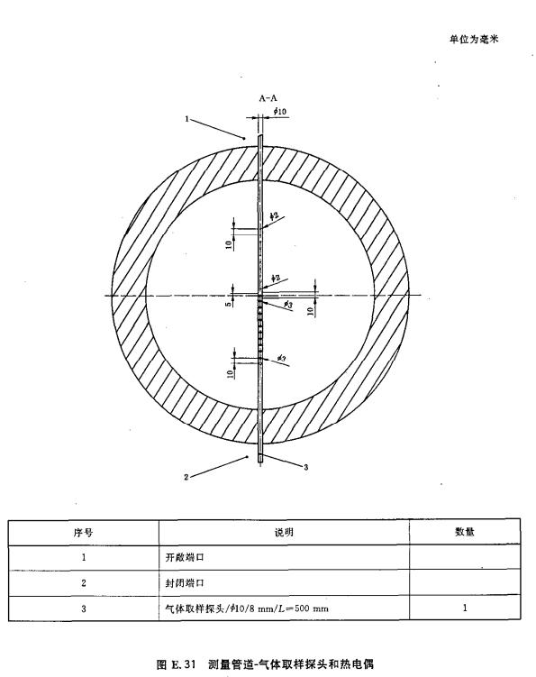 测量管道-气体取样探头的热电偶