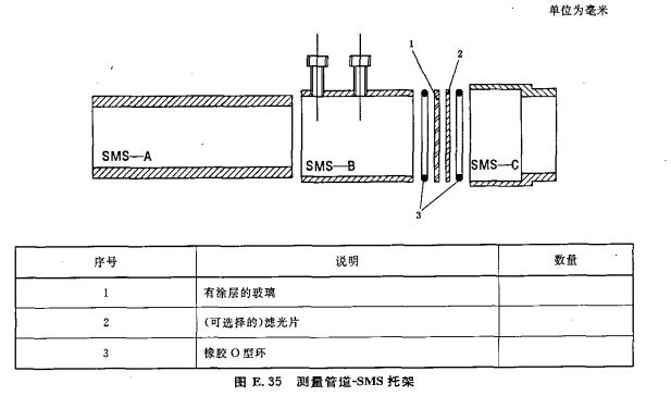 测量管道-SMS托架