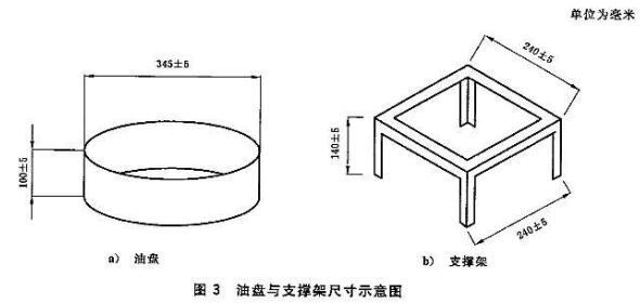 油盘与支撑架尺寸示意图