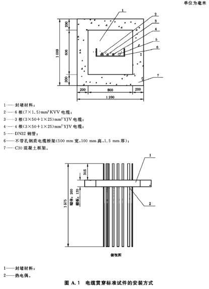 A.1 电缆贯穿标准试件的安装方式