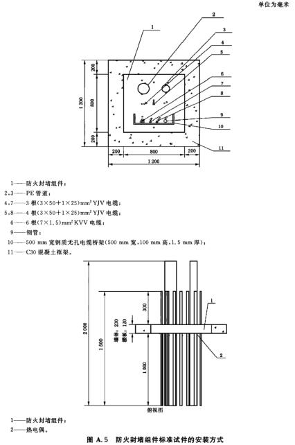 图A.5 防火封堵组件标准试件的安装方式