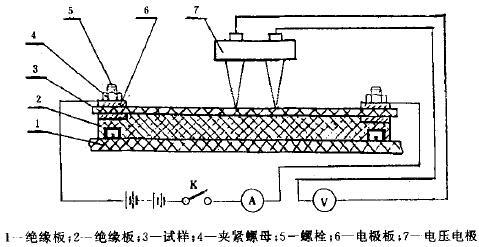 图3 测试线路原理图