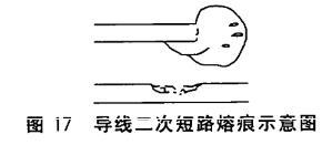 导线二次短路熔痕示意图