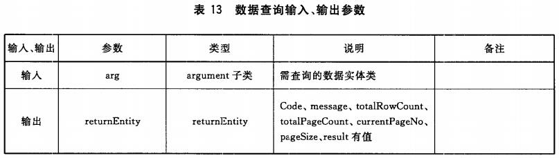 表13 数据查询输入、输出参数