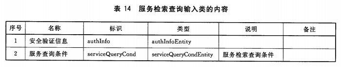 服务检索查询输入类的内容
