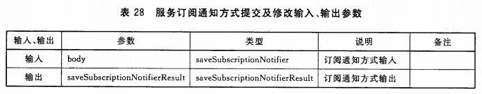 服务订阅通知方式提交及修改输入、输出参数