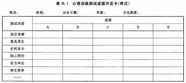 心理训练测试成绩评定卡(样式)