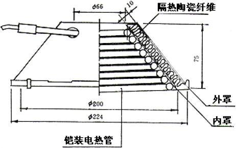 图4 辐射锥