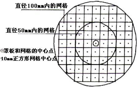 图6 辐射照度分布网格