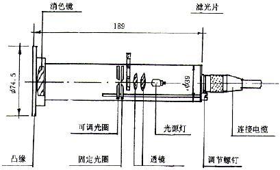 图7a 光源系统