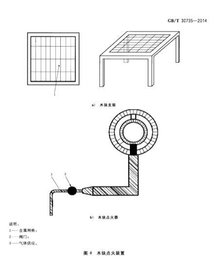 图4木块点火装置