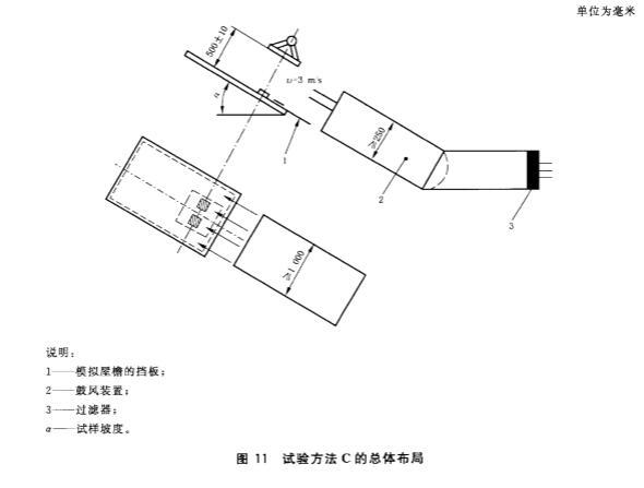 图11试验方法c的总体布局