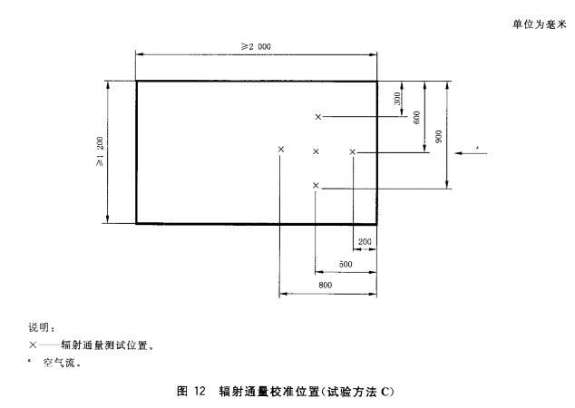 图12辐射通量校准位置(试验方法C)