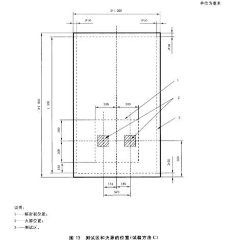图13测试区和火源的位置(试验方法C)