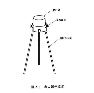 图A.1点火器示意图