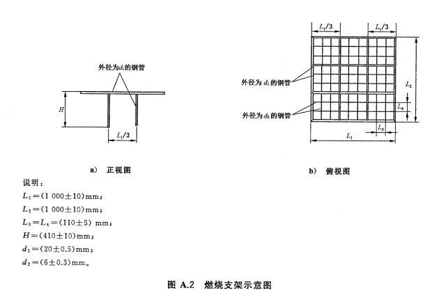 图A.2燃烧支架示意图