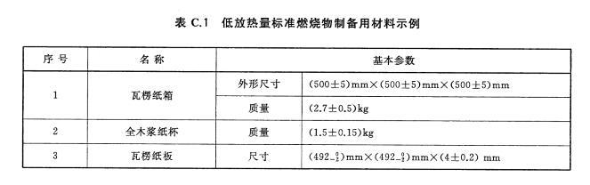 表C.1低放热量标准燃烧物制备用材料示例