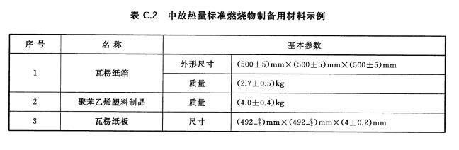表C.2中放热量标准燃烧物制备用材料示例