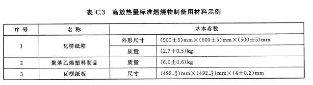 表C.3高放热量标准燃烧物制备用材料示例