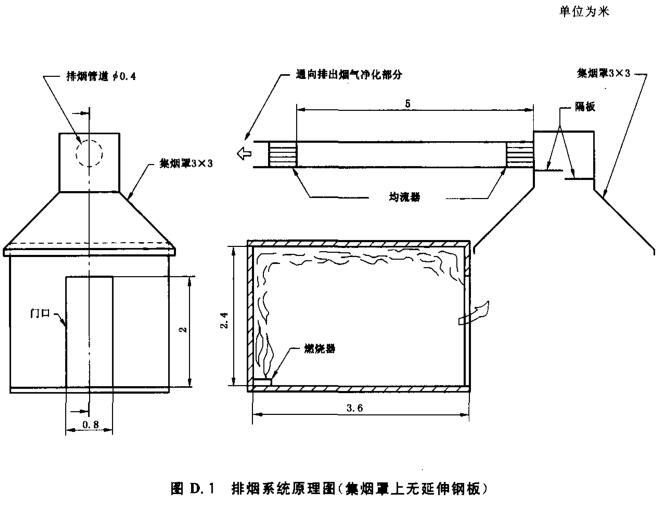 排烟系统原理图(集烟罩上无延伸钢板)